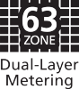63 Zone Dual-Layer Metering